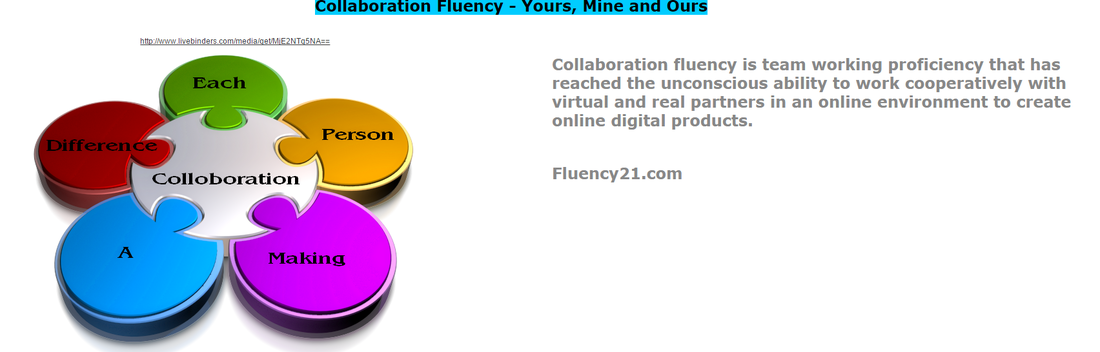Collaborative Teaching Examples ~ Collaboration fluency maria bieberstein s portfolio